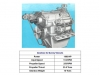 Gearbox For Survey Vessels